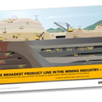 Free Caterpillar Mining Poster