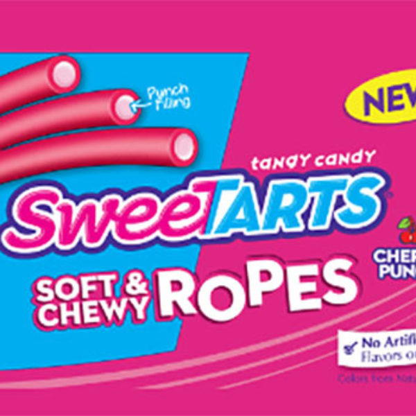 Willy Wonka Candy Coupons