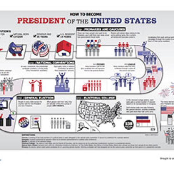 Free How to Become President Poster